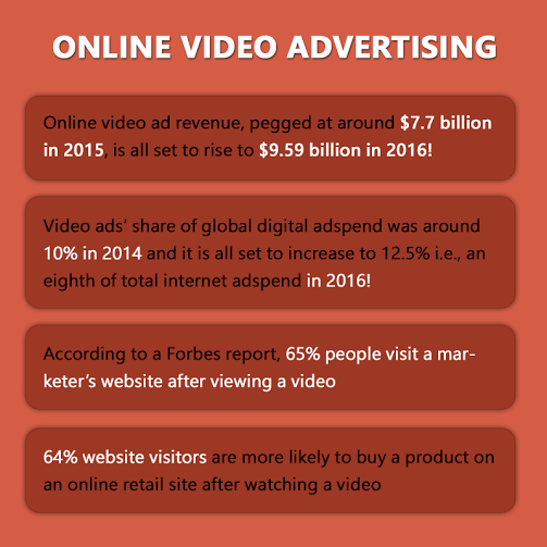 The Rise Of Video Advertisements