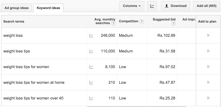 Finding keyword phrases from google analytics