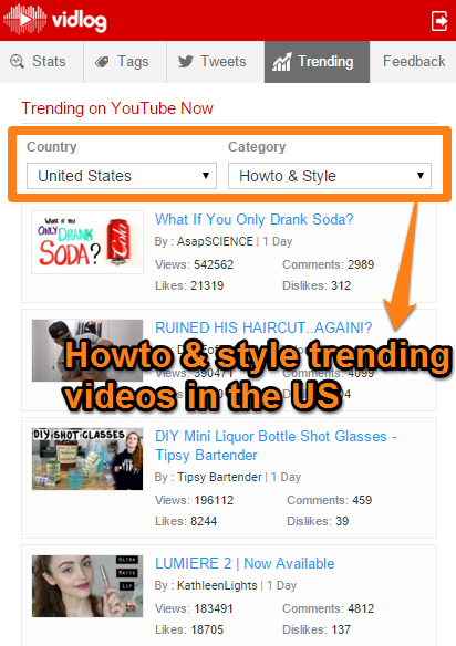 trending videos how to and style US