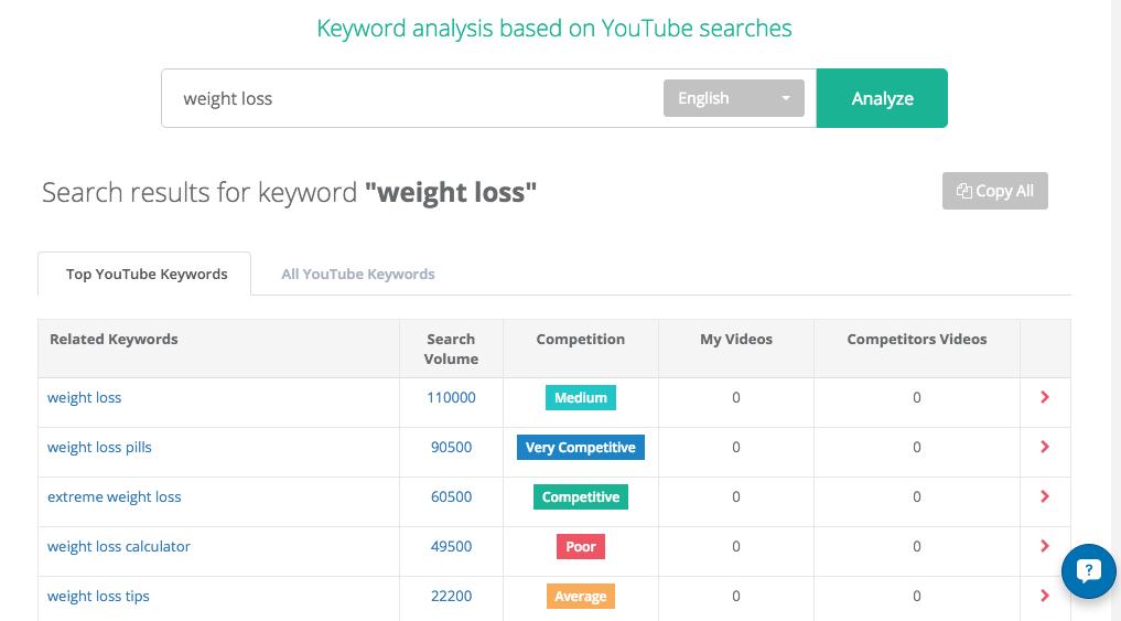 using vidooly keyword analysis tool