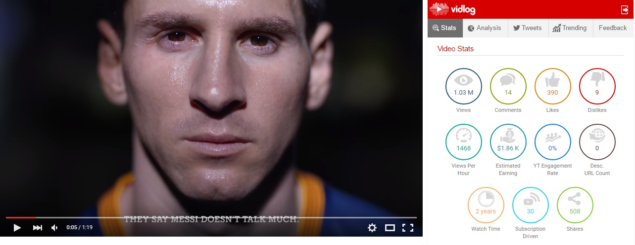 messi gatorade ad