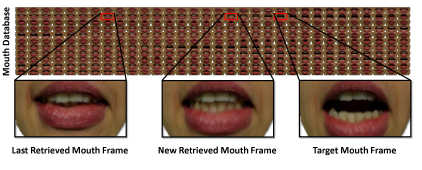 Real-time Face Capture and Reenactment of RGB Videos