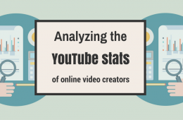 analyze youtube stats