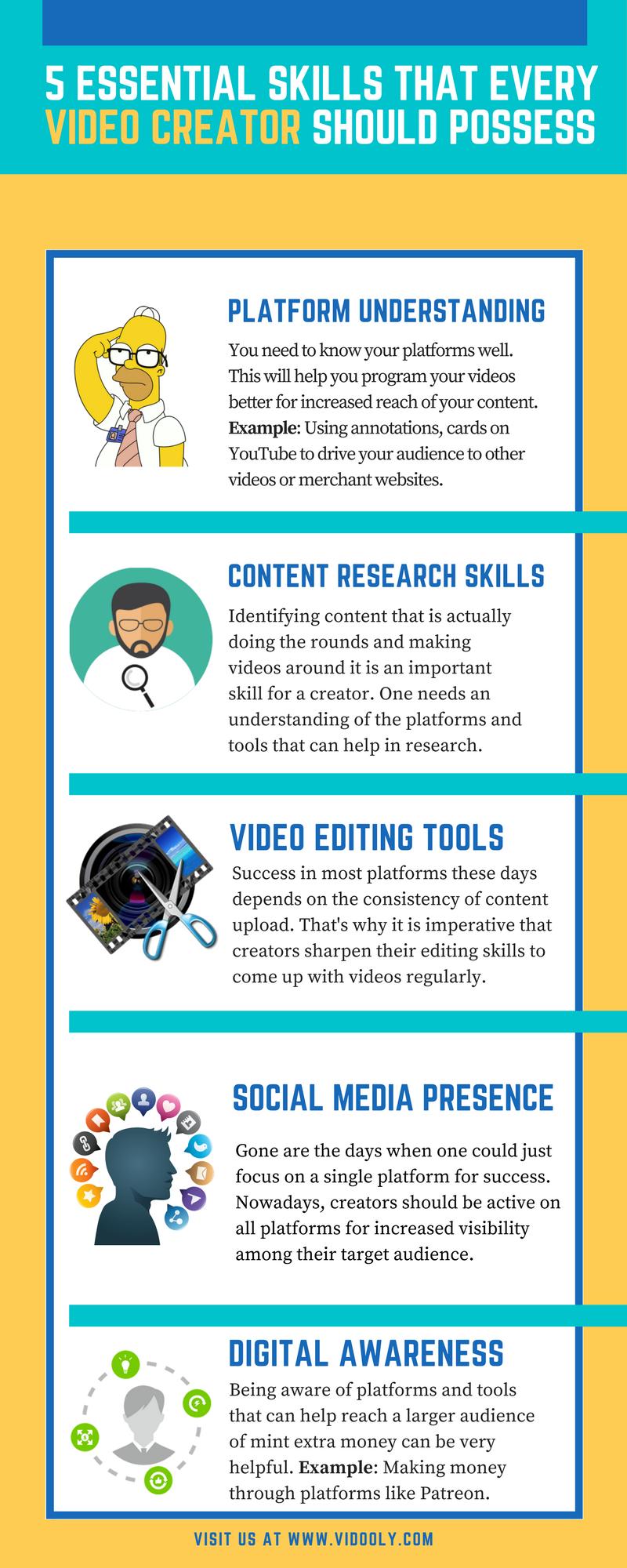 video creators infographic