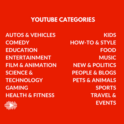 Vidooly Comprehensive YouTube Monthly Report 2017   Video Marketing