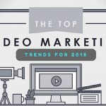 10 Video Marketing Trends For 2018