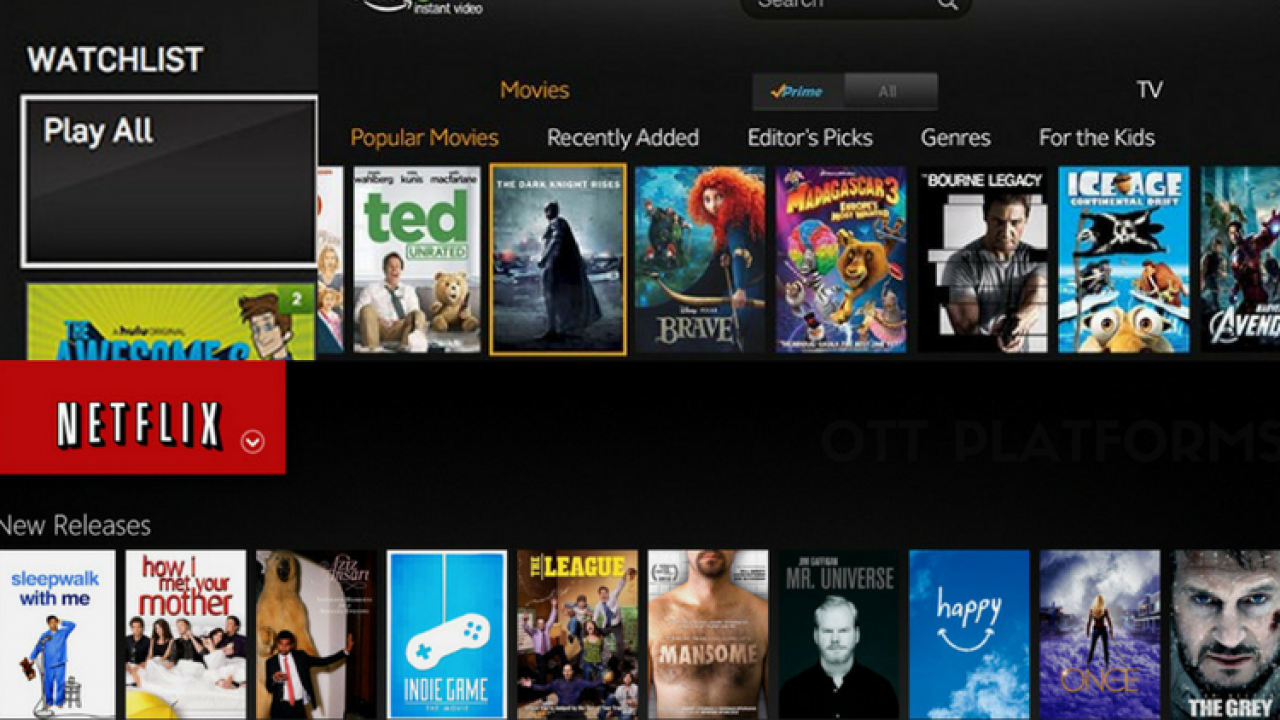 Top 10 Most Popular OTT Platforms In India to Watch Movies