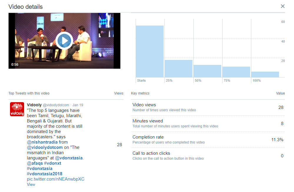 on twitter can you see who views your page