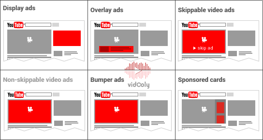 Types of Video Network Ads