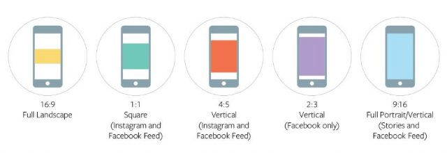Recommended Size for Facebook Vertical Video