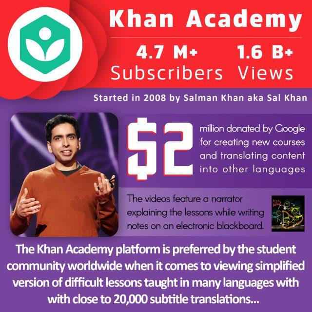 Khan Academy Stats