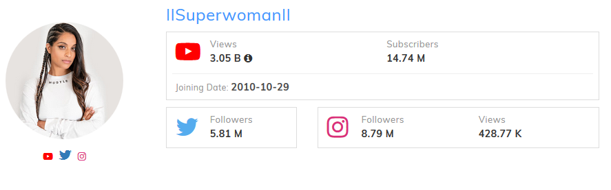 Superwoman Most Subscribed Female YouTuber