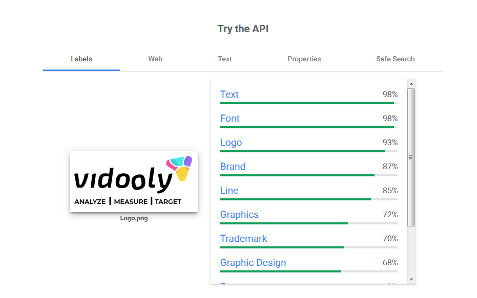 label-detection-feature-and-its-attributes-with-google-vision-api-tool