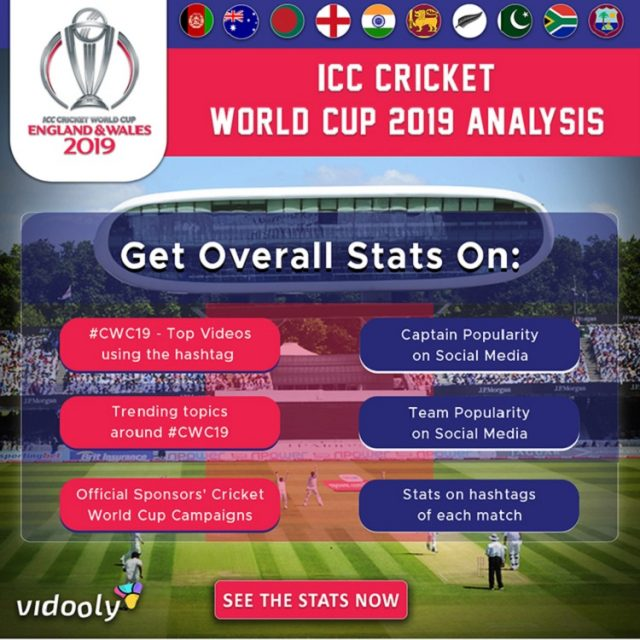 ICC World Cup 2019 - Square Creative 750X750 Image