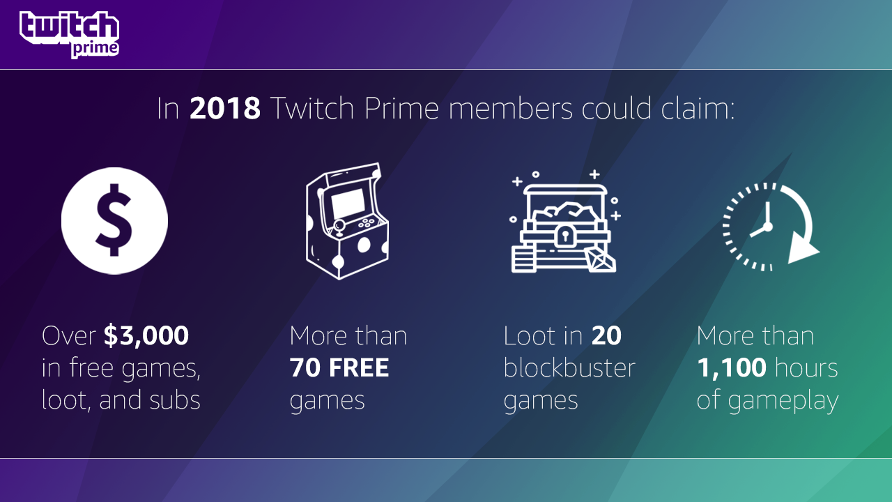 What is Twitch Prime? Know its benefits for Online Gamers