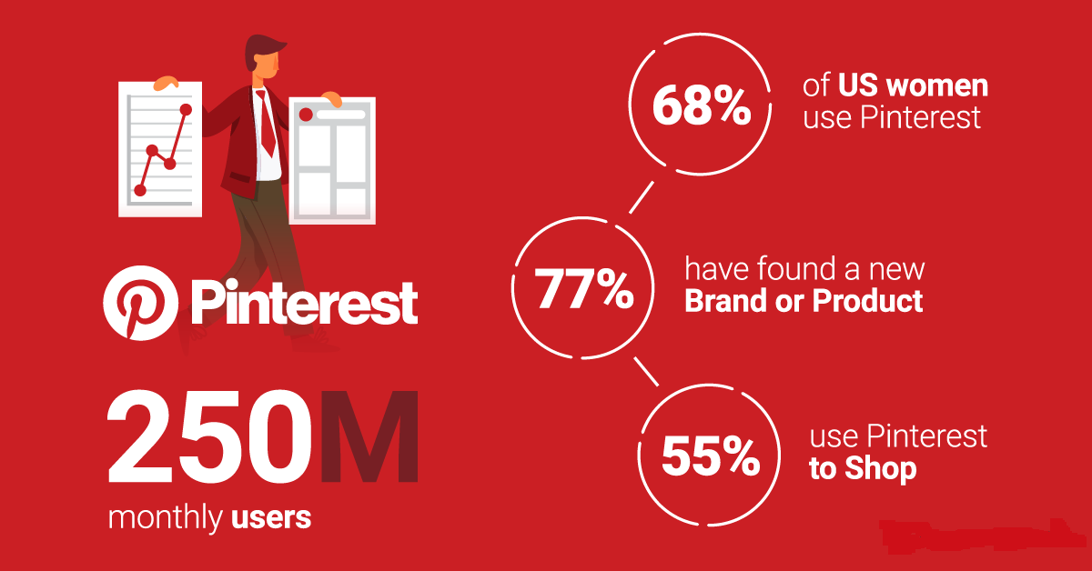 Pinterest video marketing