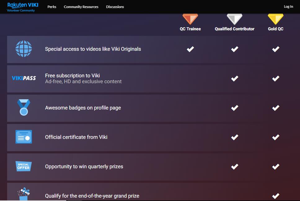 video streaming platform Viki Gold QC