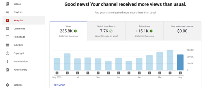 YouTube new analytics report