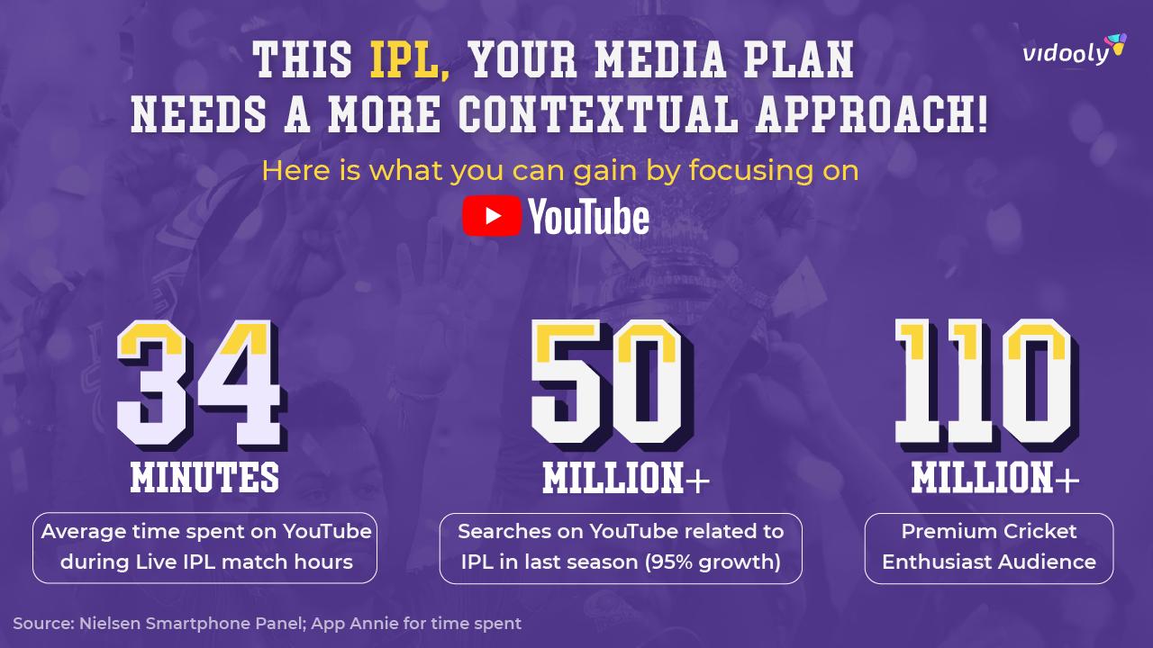 IPL 2020 Media Strategy for Brands