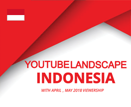 YouTube Landscape - INDONESIA