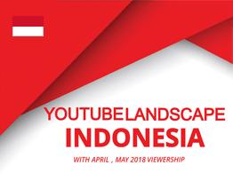 YouTube Landscape - INDONESIA